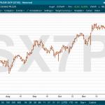 stoxx-banks